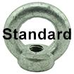 Standard Thread